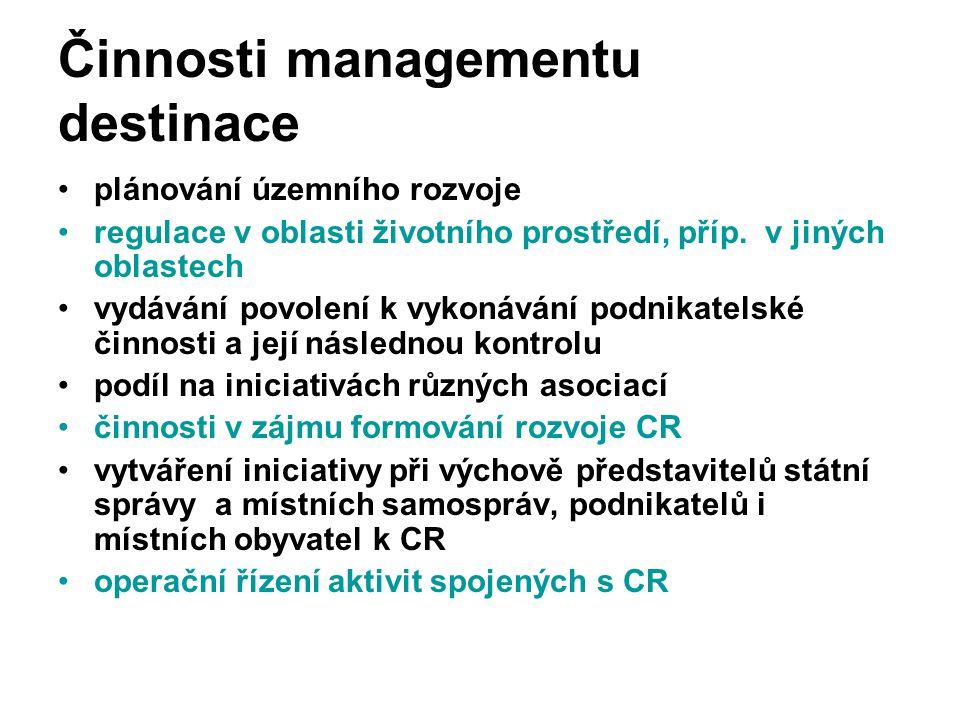 Činnosti managementu destinace