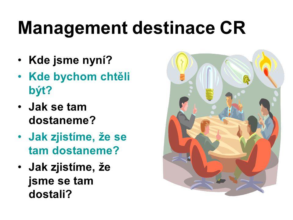 Management destinace CR