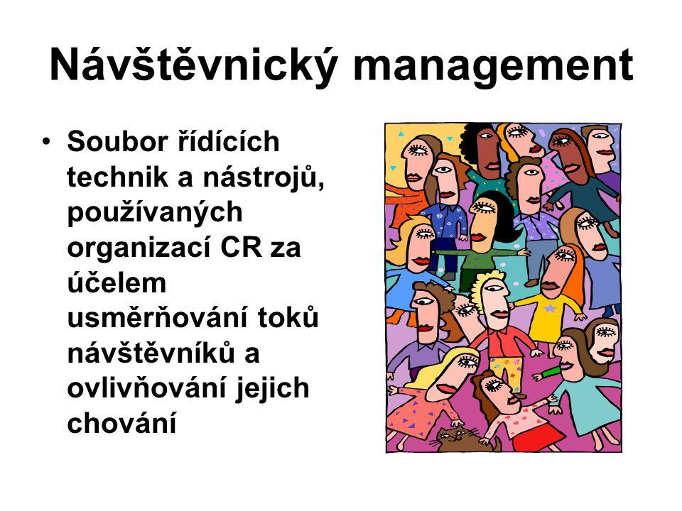 Návštěvnický management