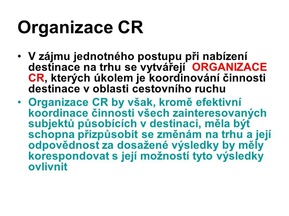 Organizace CR