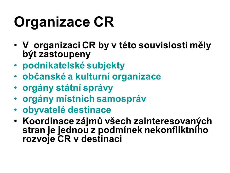 Organizace CR V organizaci CR by v této souvislosti měly být zastoupeny. podnikatelské subjekty. občanské a kulturní organizace.