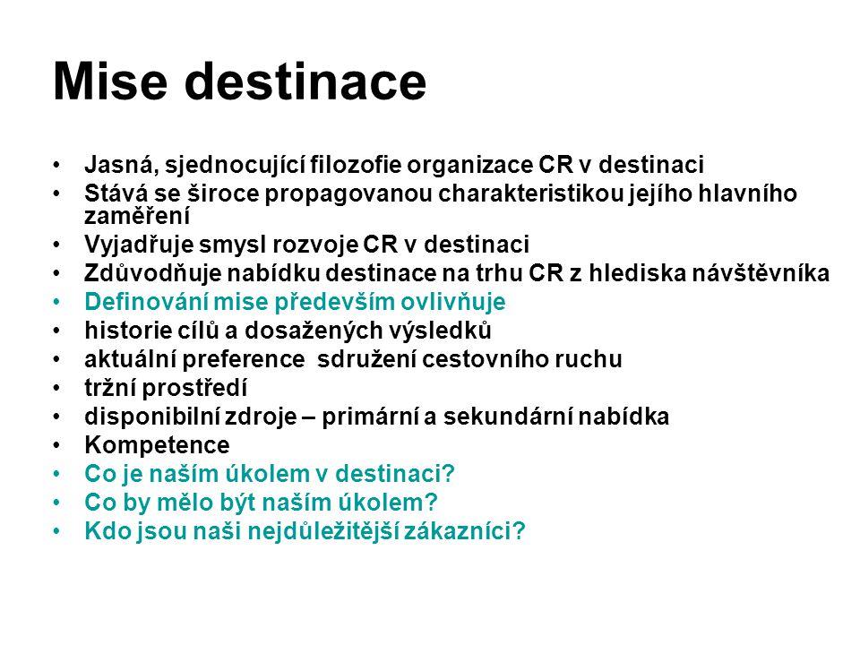 Mise destinace Jasná, sjednocující filozofie organizace CR v destinaci
