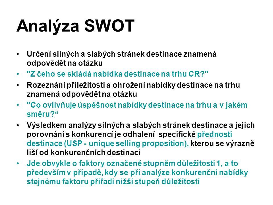 Analýza SWOT Určení silných a slabých stránek destinace znamená odpovědět na otázku. Z čeho se skládá nabídka destinace na trhu CR