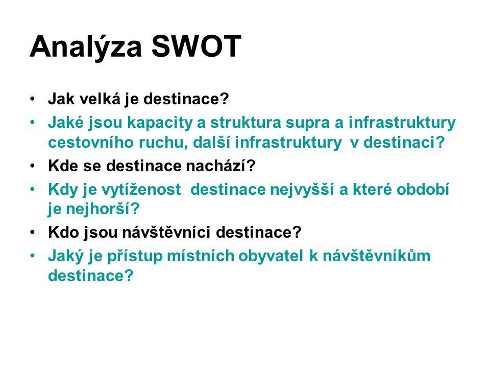 Analýza SWOT Jak velká je destinace