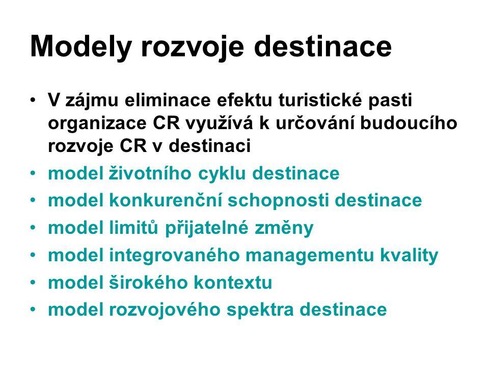 Modely rozvoje destinace