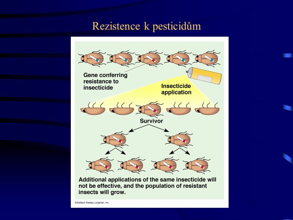 Rezistence k pesticidům