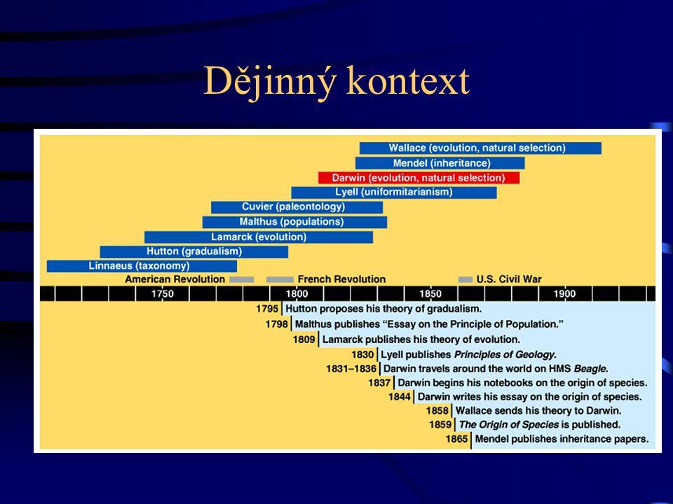 Dějinný kontext