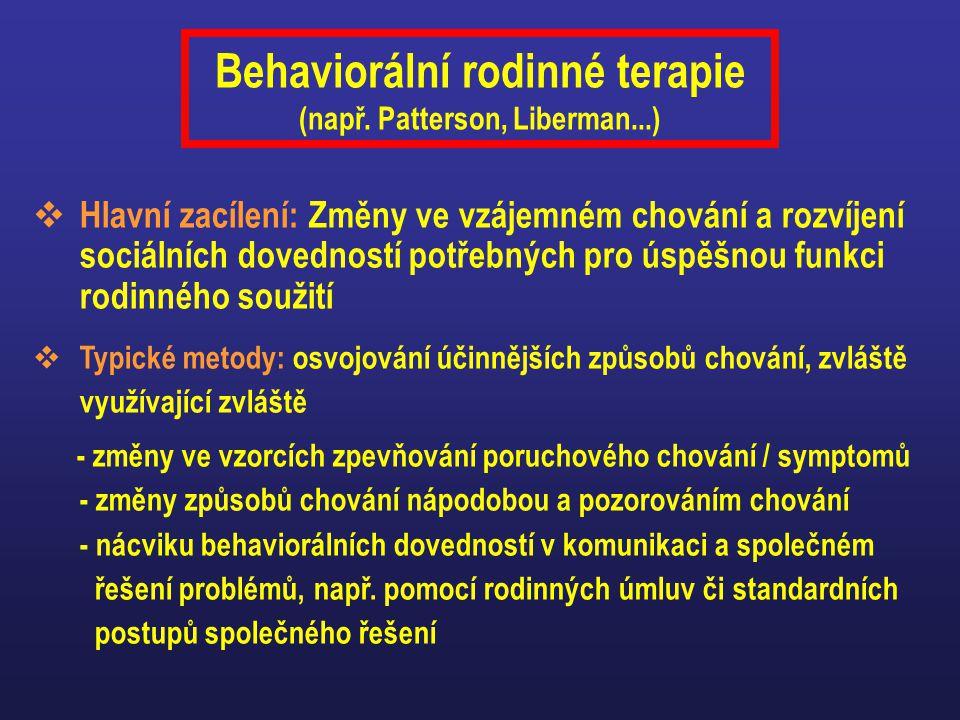 Behaviorální rodinné terapie (např. Patterson, Liberman...)