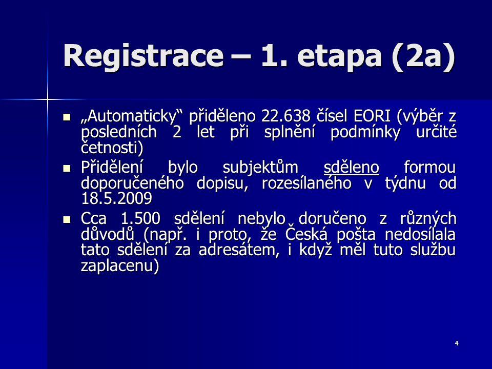 """Registrace – 1. etapa (2a) """"Automaticky přiděleno 22.638 čísel EORI (výběr z posledních 2 let při splnění podmínky určité četnosti)"""