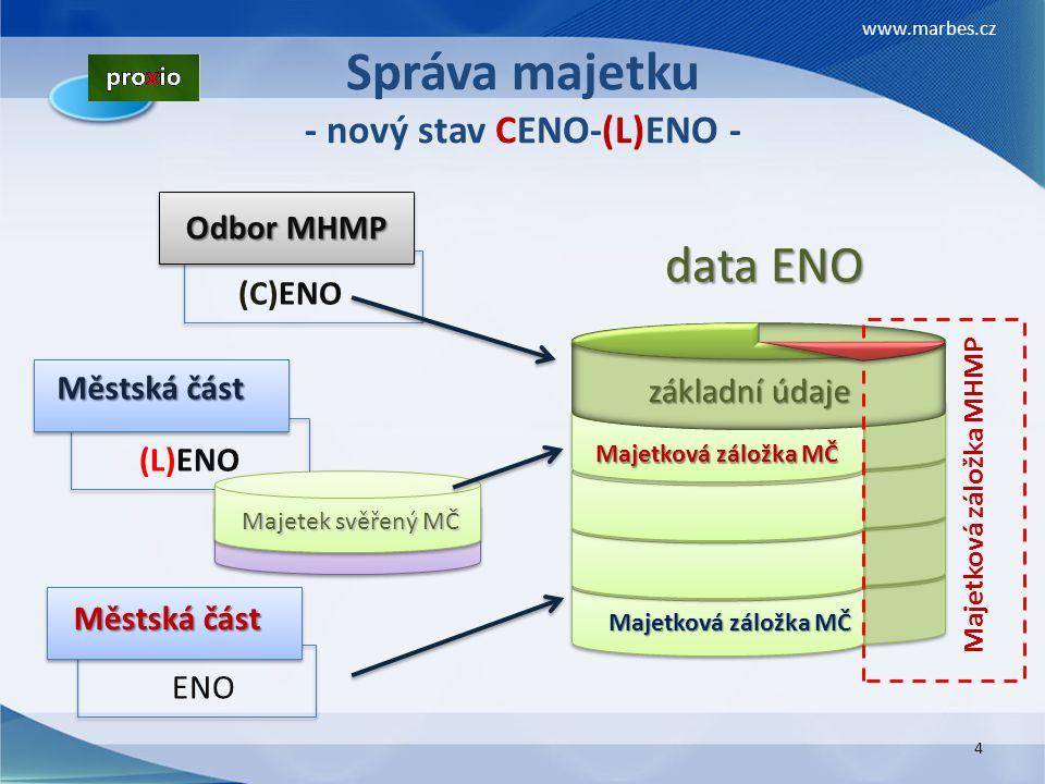 Správa majetku - nový stav CENO-(L)ENO -