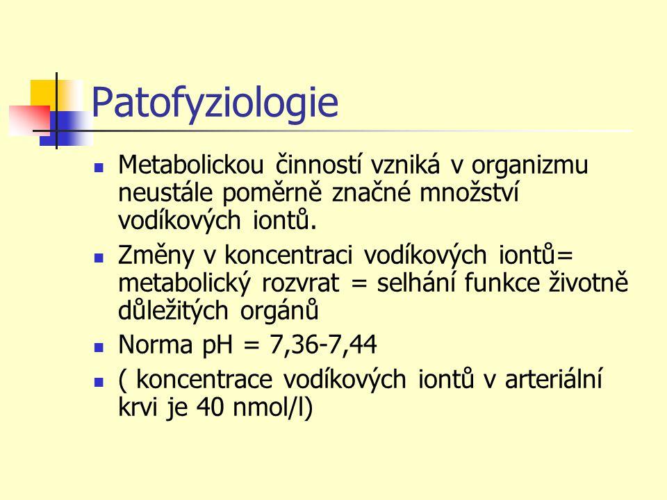 Patofyziologie Metabolickou činností vzniká v organizmu neustále poměrně značné množství vodíkových iontů.