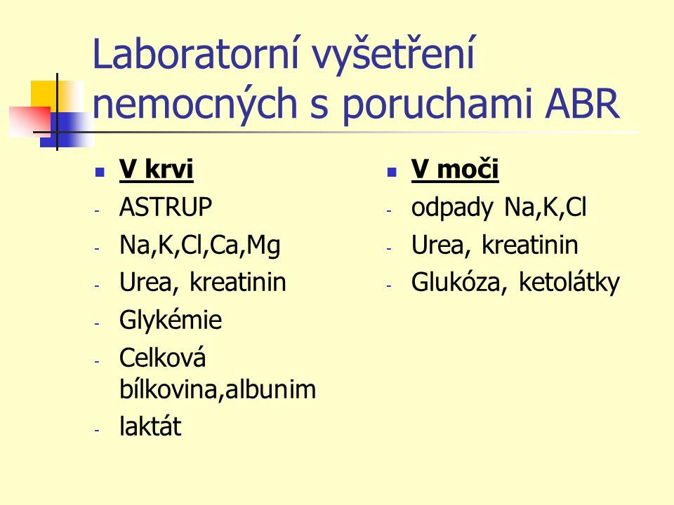 Laboratorní vyšetření nemocných s poruchami ABR