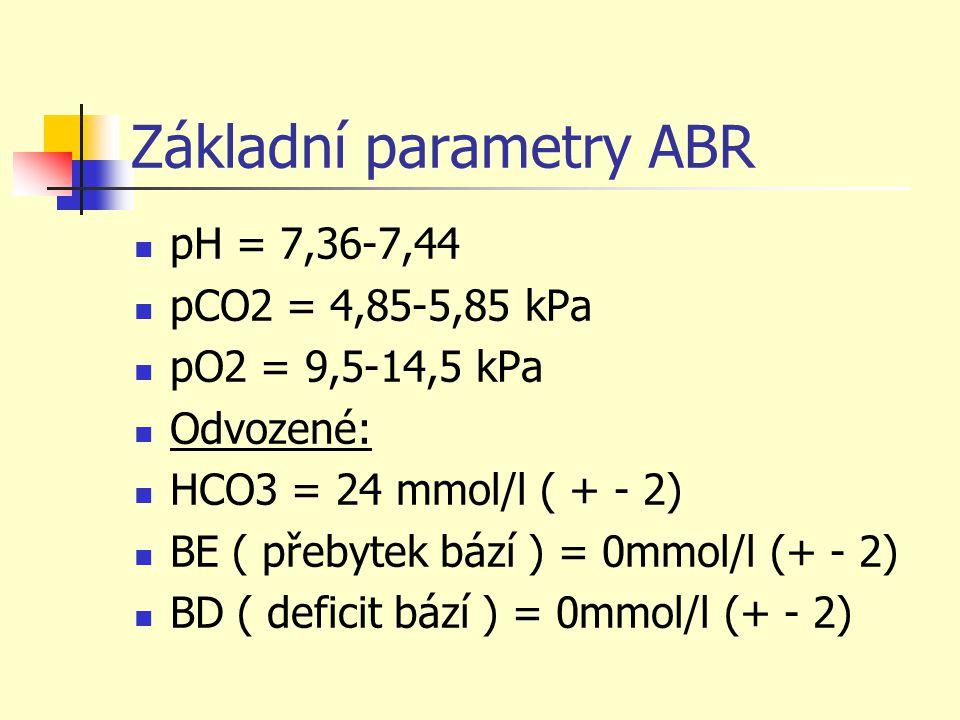 Základní parametry ABR