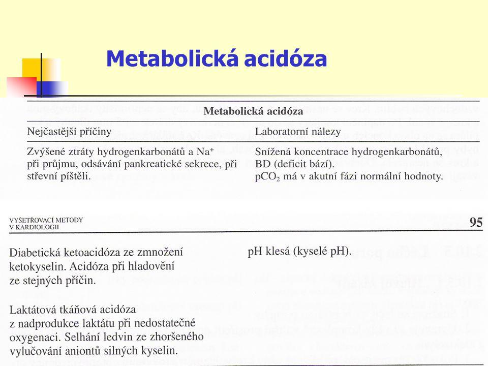 Metabolická acidóza