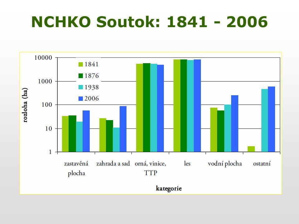 NCHKO Soutok: 1841 - 2006
