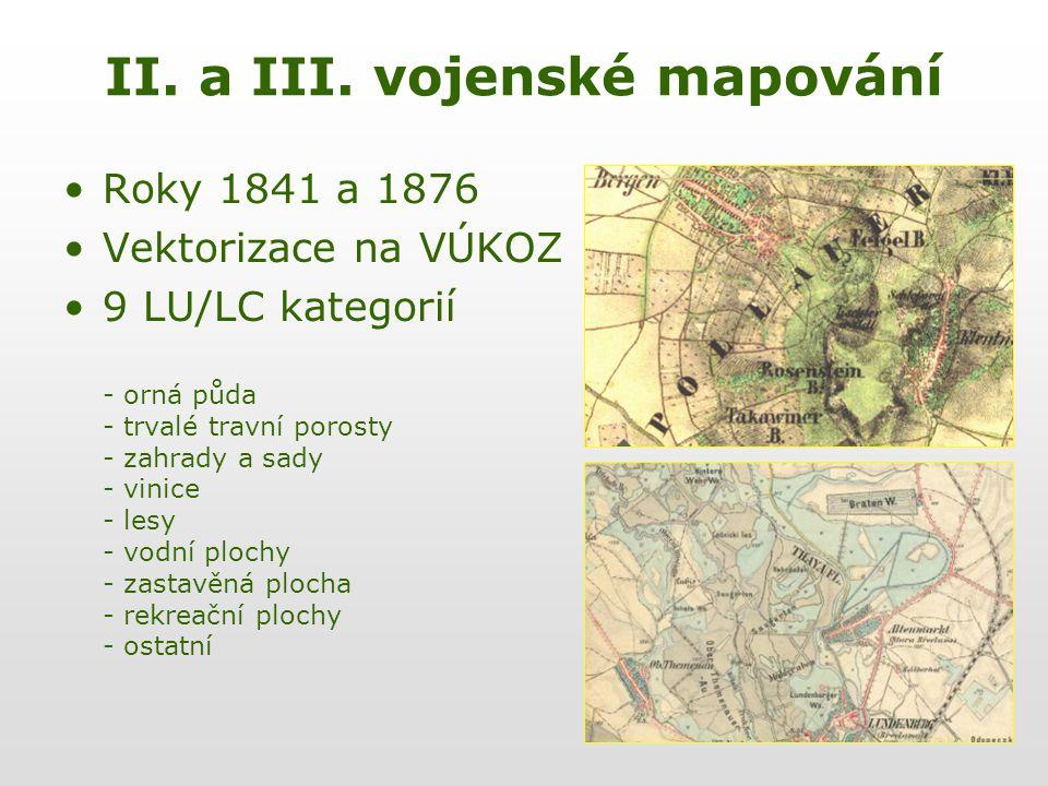 II. a III. vojenské mapování
