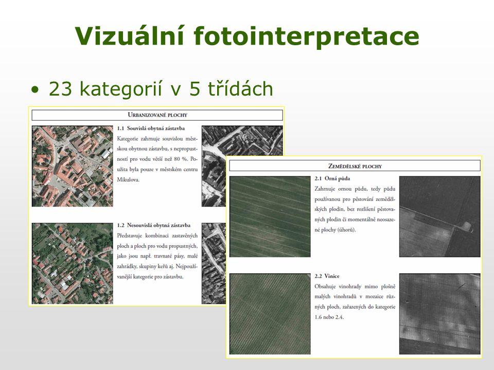 Vizuální fotointerpretace