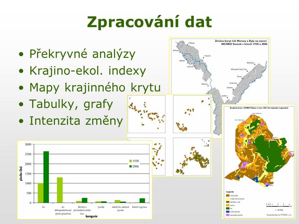 Zpracování dat Překryvné analýzy Krajino-ekol. indexy
