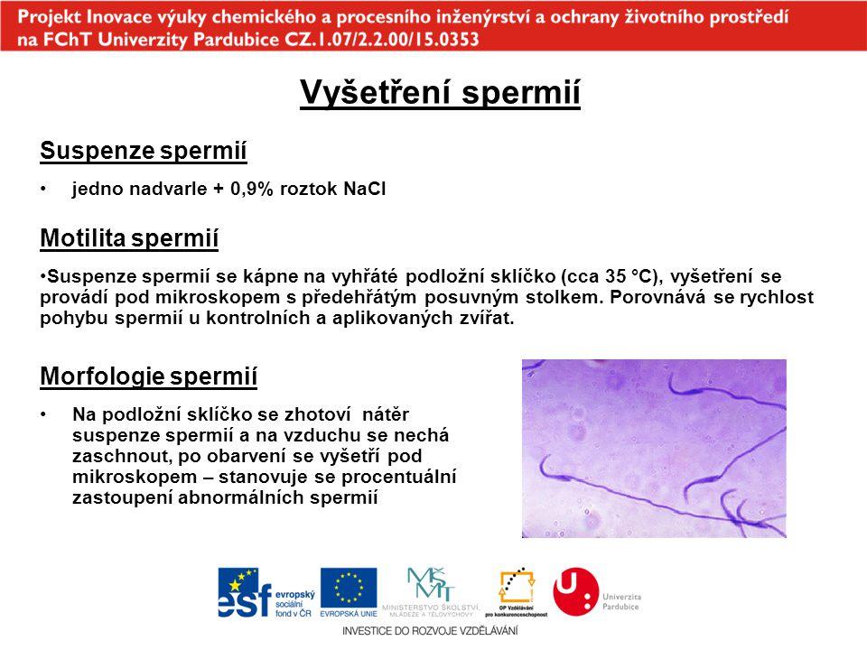 Vyšetření spermií Suspenze spermií Motilita spermií Morfologie spermií