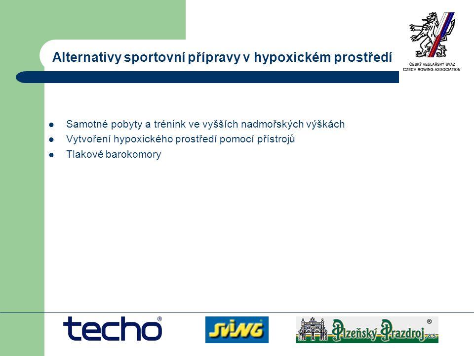 Alternativy sportovní přípravy v hypoxickém prostředí
