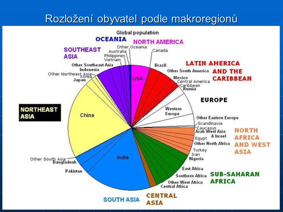 Rozložení obyvatel podle makroregionů