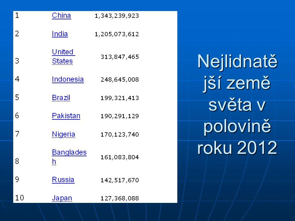 Nejlidnatější země světa v polovině roku 2012