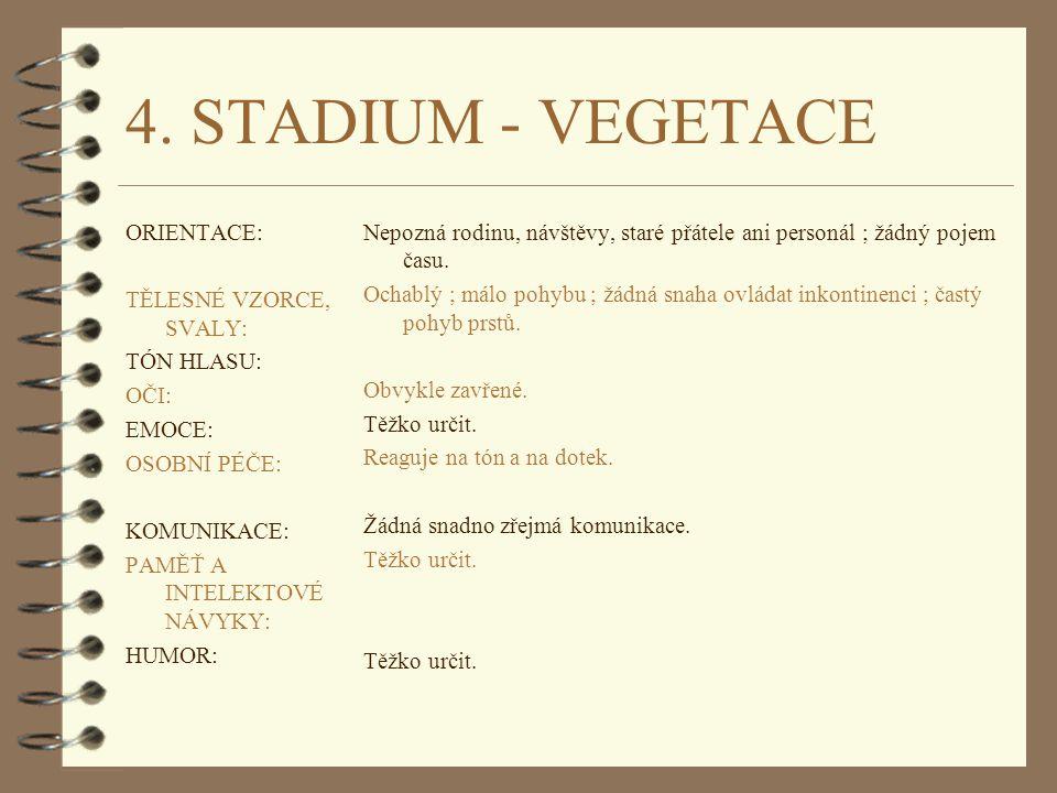 4. STADIUM - VEGETACE ORIENTACE: TĚLESNÉ VZORCE, SVALY: TÓN HLASU: