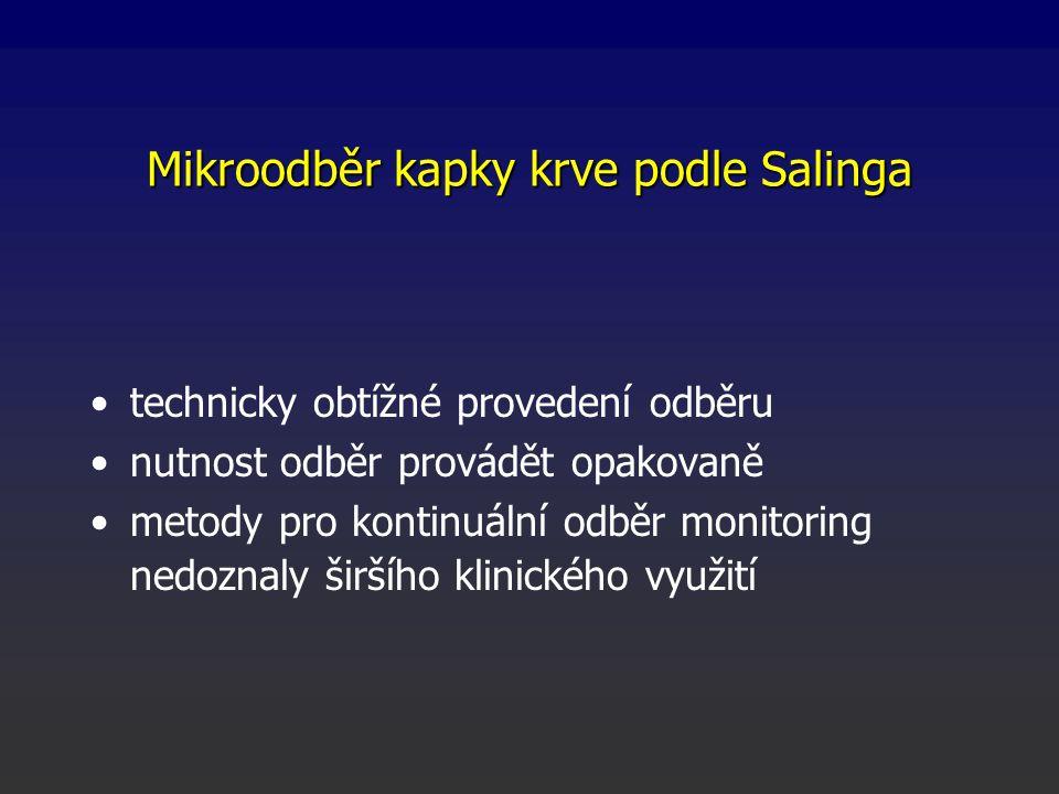 Mikroodběr kapky krve podle Salinga