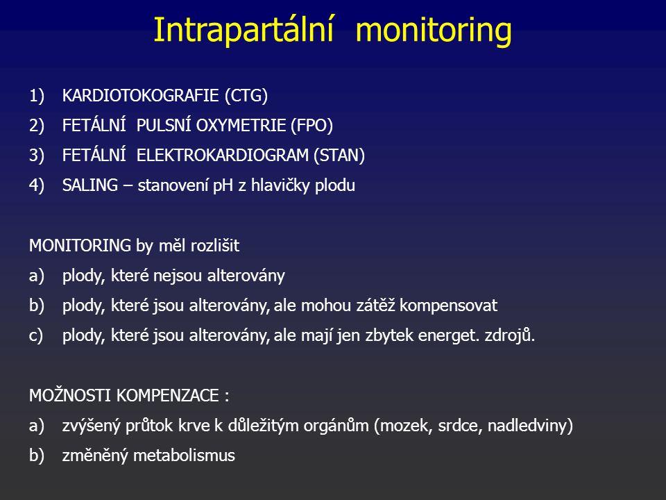 Intrapartální monitoring