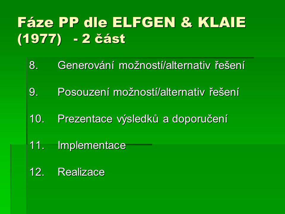 Fáze PP dle ELFGEN & KLAIE (1977) - 2 část