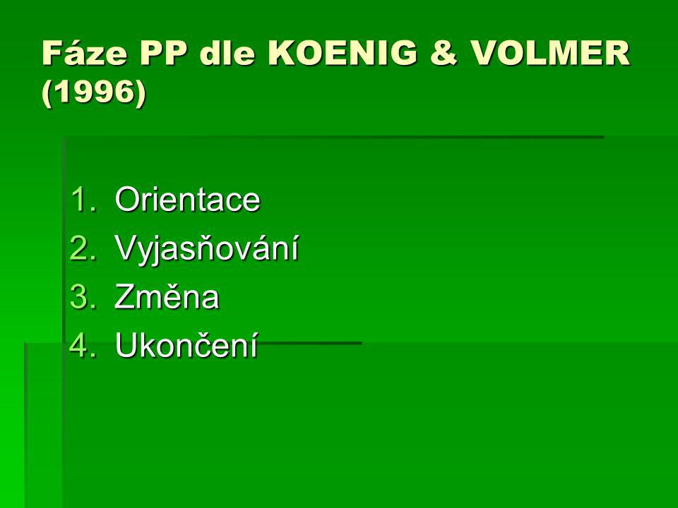Fáze PP dle KOENIG & VOLMER (1996)