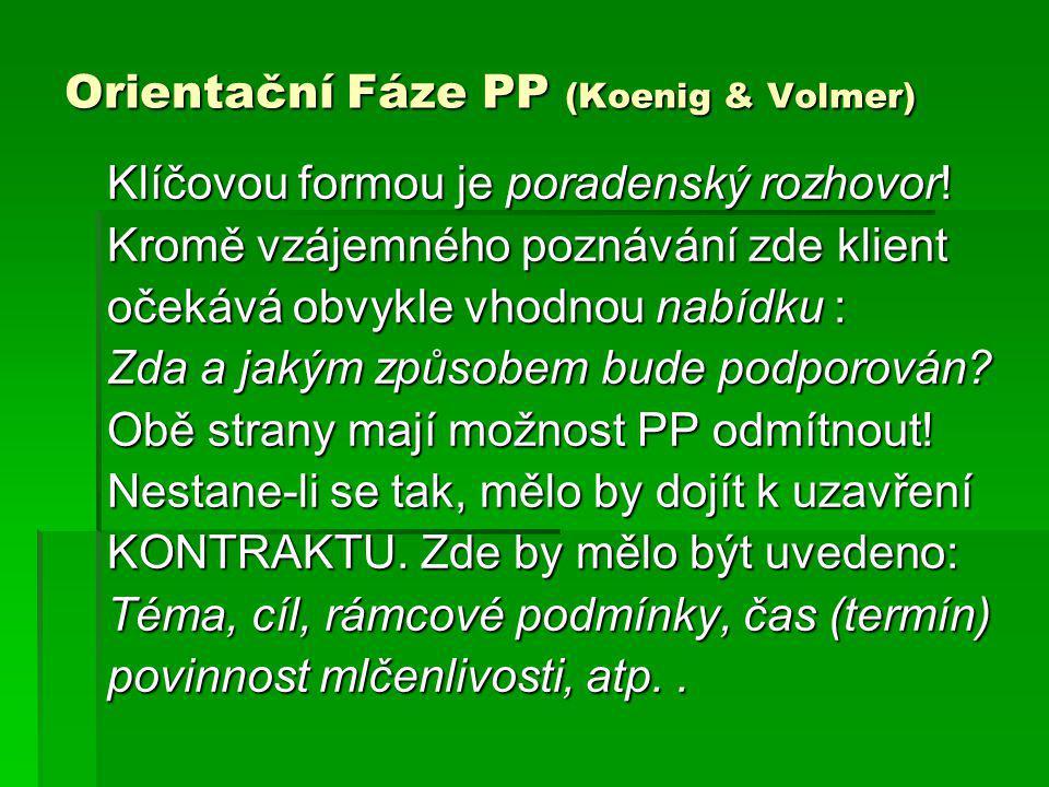 Orientační Fáze PP (Koenig & Volmer)