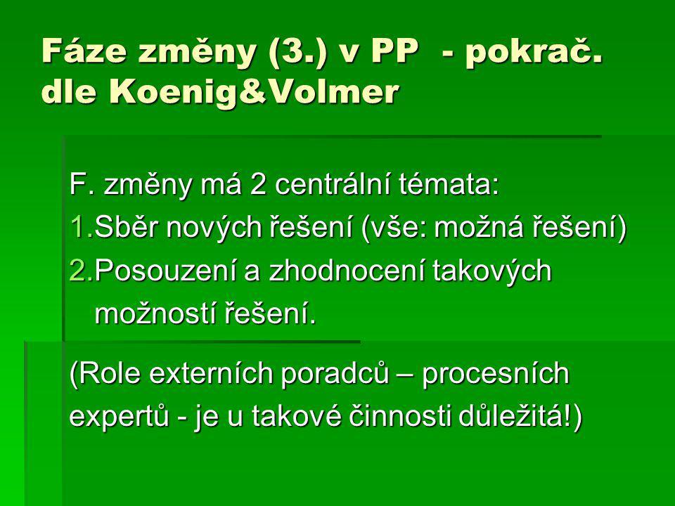 Fáze změny (3.) v PP - pokrač. dle Koenig&Volmer