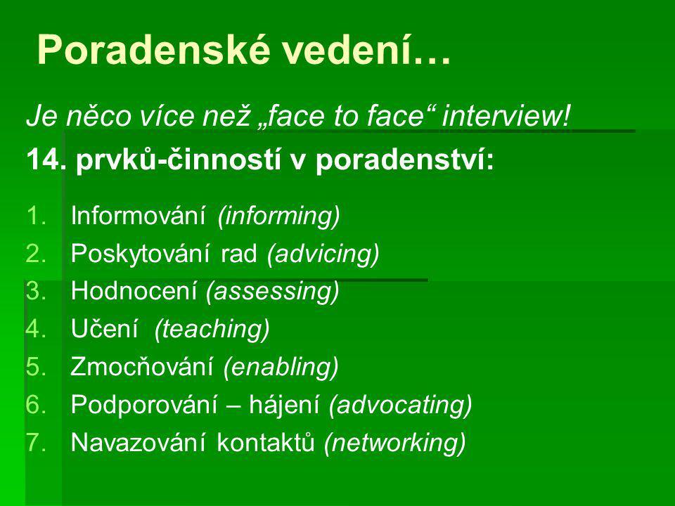 """Poradenské vedení… Je něco více než """"face to face interview!"""