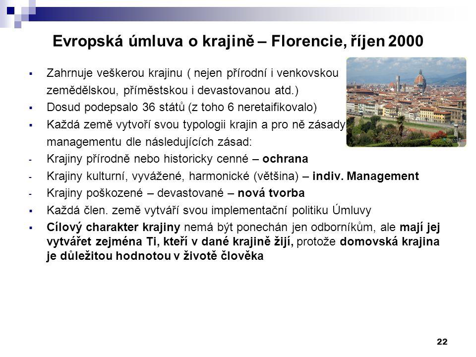 Evropská úmluva o krajině – Florencie, říjen 2000