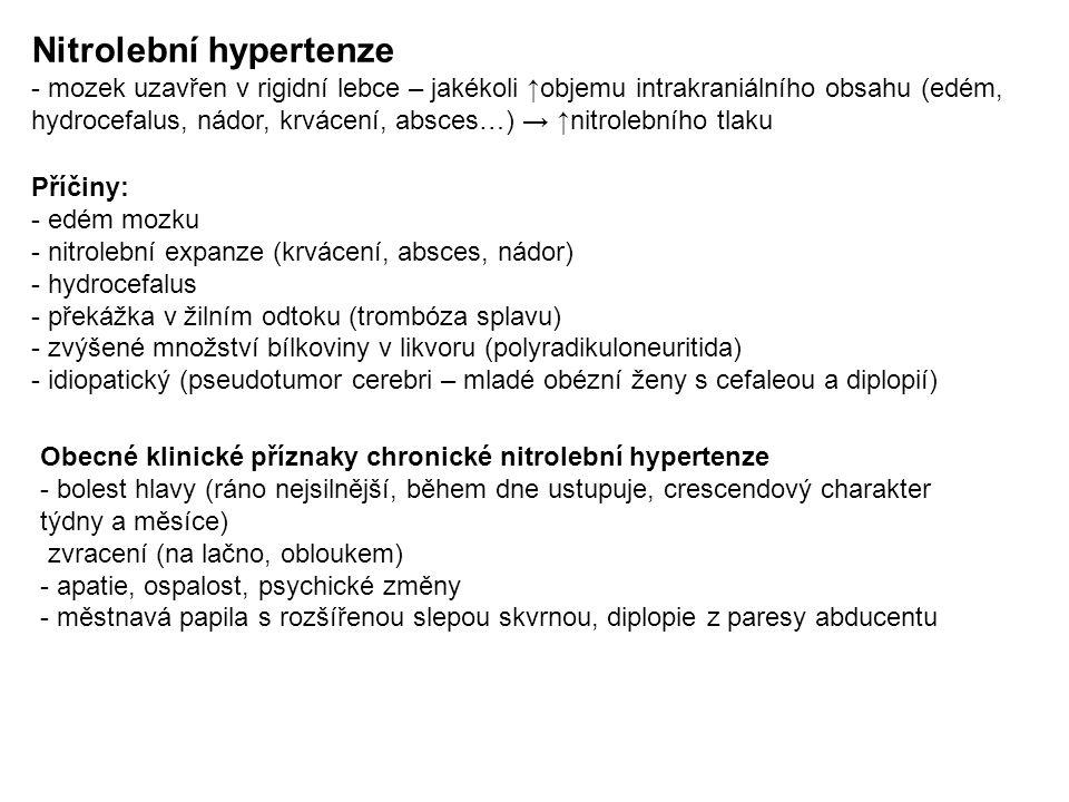 Nitrolební hypertenze