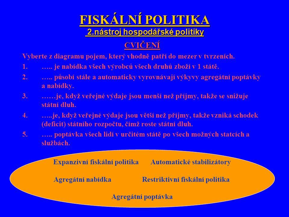 FISKÁLNÍ POLITIKA 2.nástroj hospodářské politiky