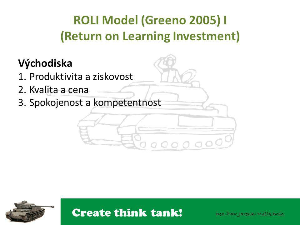 ROLI Model (Greeno 2005) I (Return on Learning Investment)