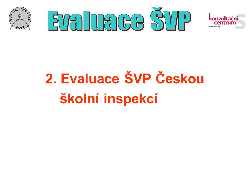Evaluace ŠVP 2. Evaluace ŠVP Českou školní inspekcí