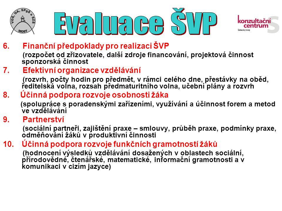 Evaluace ŠVP 6. Finanční předpoklady pro realizaci ŠVP