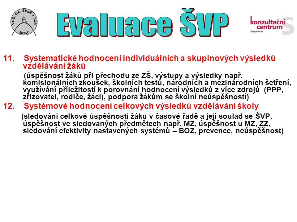 Evaluace ŠVP 11. Systematické hodnocení individuálních a skupinových výsledků vzdělávání žáků.