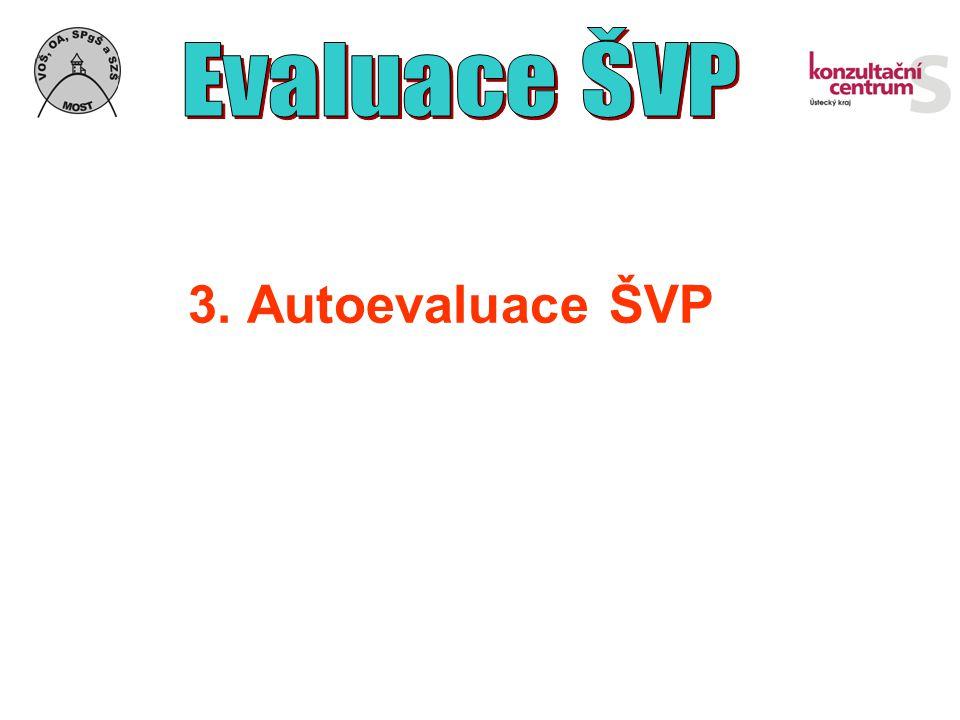 Evaluace ŠVP 3. Autoevaluace ŠVP