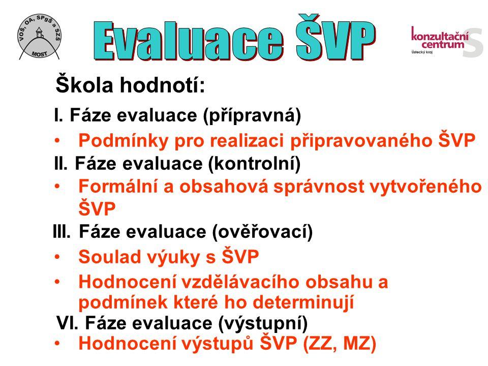 I. Fáze evaluace (přípravná)