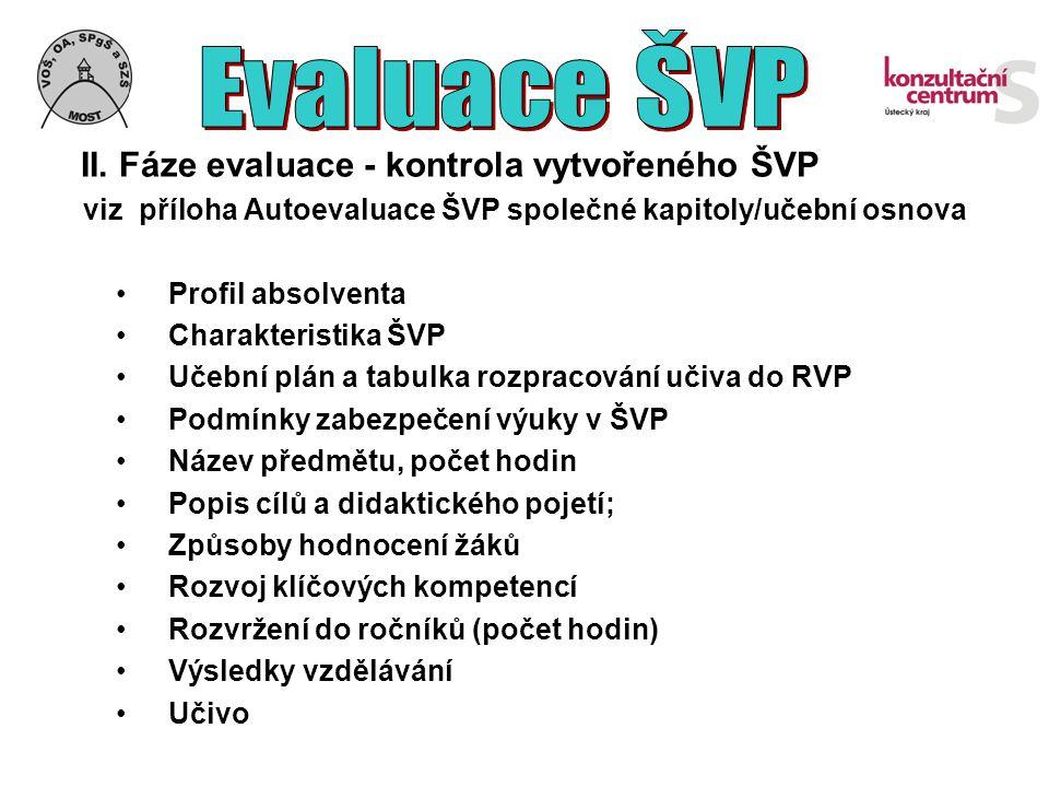 Evaluace ŠVP II. Fáze evaluace - kontrola vytvořeného ŠVP