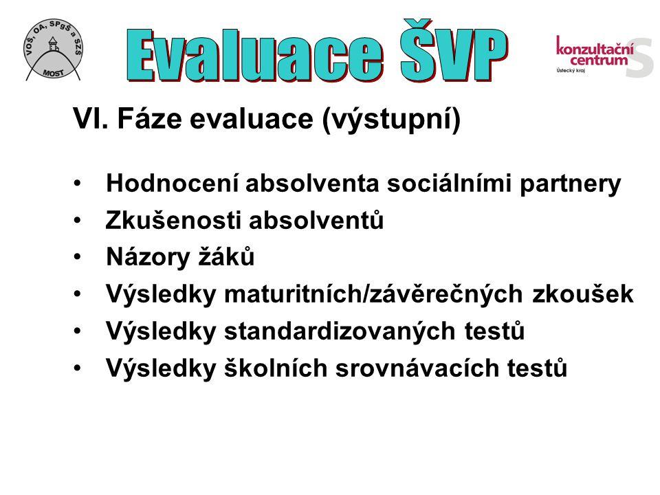 VI. Fáze evaluace (výstupní)