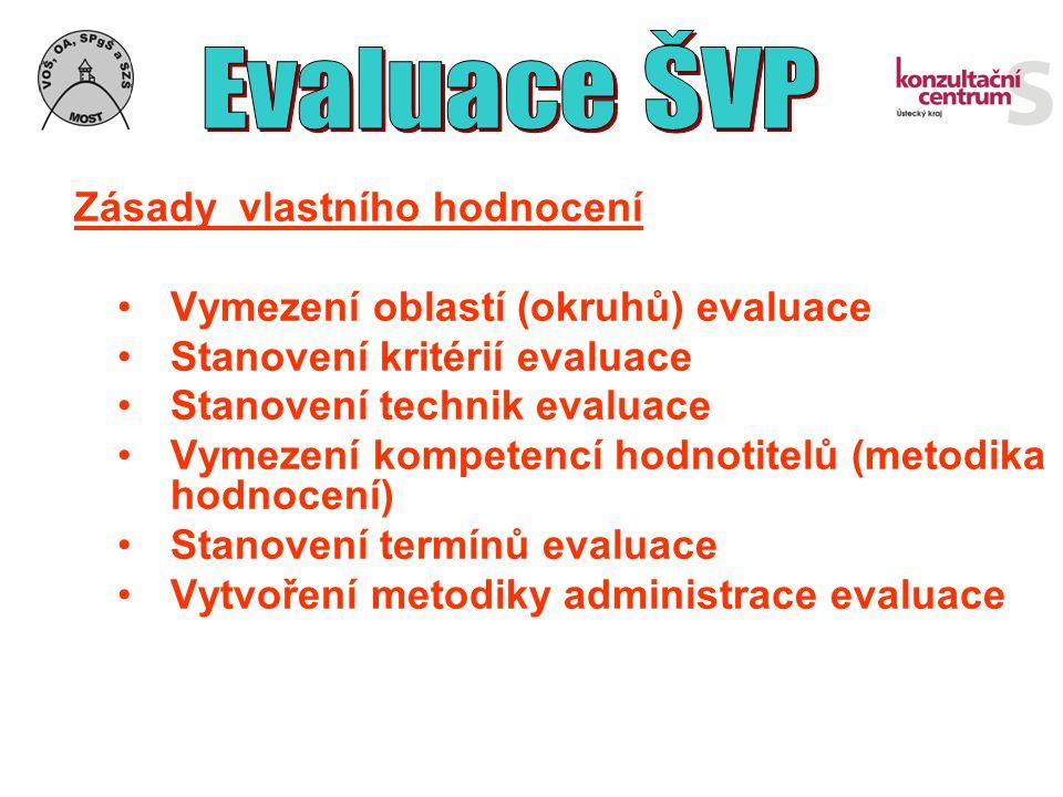 Vymezení oblastí (okruhů) evaluace Stanovení kritérií evaluace