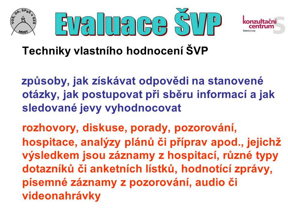 Evaluace ŠVP Techniky vlastního hodnocení ŠVP.