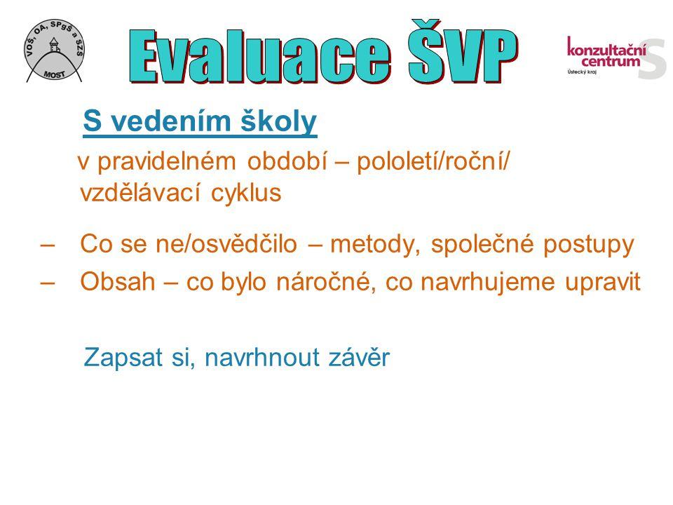 Evaluace ŠVP S vedením školy. v pravidelném období – pololetí/roční/ vzdělávací cyklus. Co se ne/osvědčilo – metody, společné postupy.