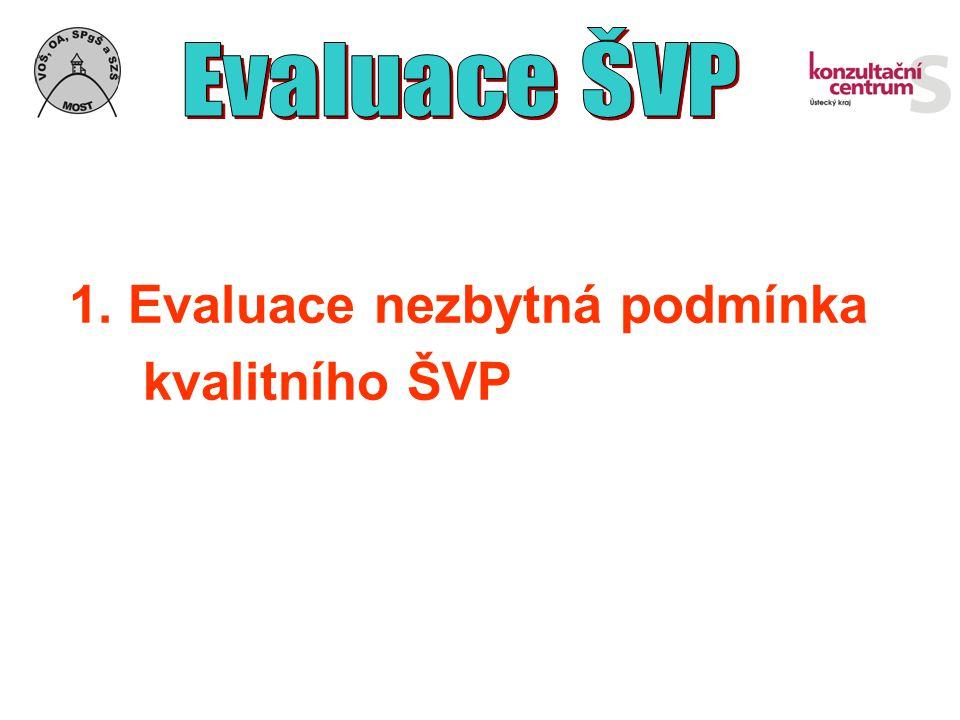 Evaluace ŠVP 1. Evaluace nezbytná podmínka kvalitního ŠVP