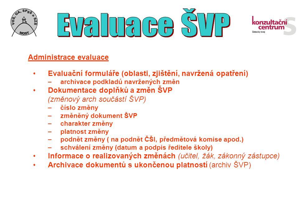 Evaluace ŠVP Administrace evaluace